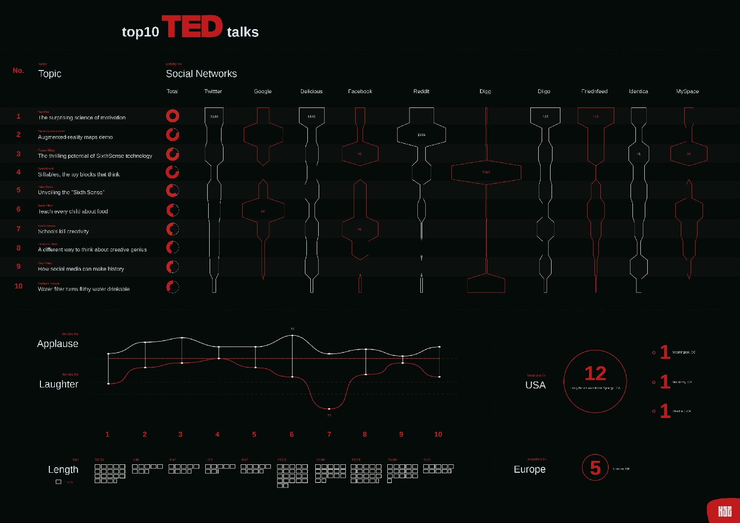 TED Poster 02